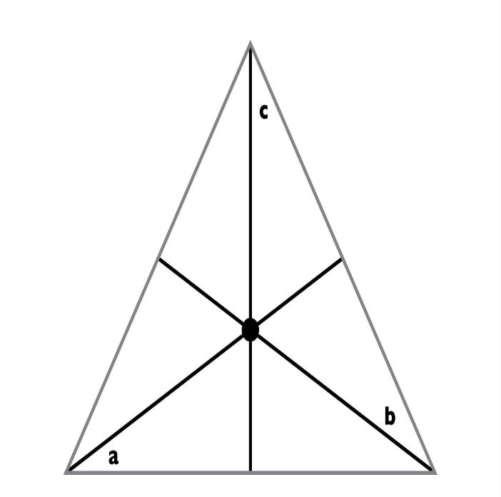 Frege's Triangle